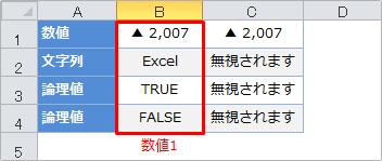 エクセル 最大 値 関数